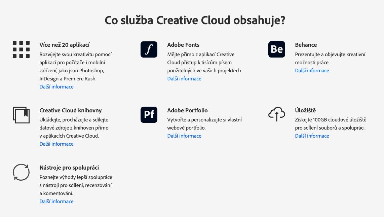 Rozdělení cen služby Adobe Creative Cloud: Najděte si svůj ideální plán 4